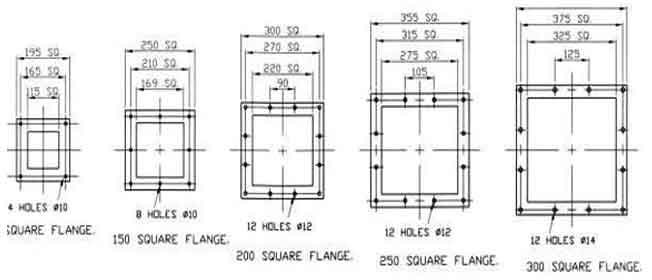 ANSI B16.5 Square Pipe Flange Standard Sizes